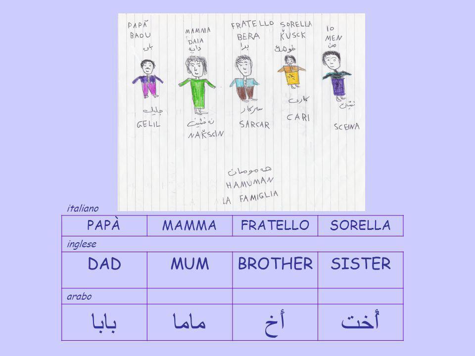 بابا ماما أَخ أُخت DAD MUM BROTHER SISTER PAPÀ MAMMA FRATELLO SORELLA