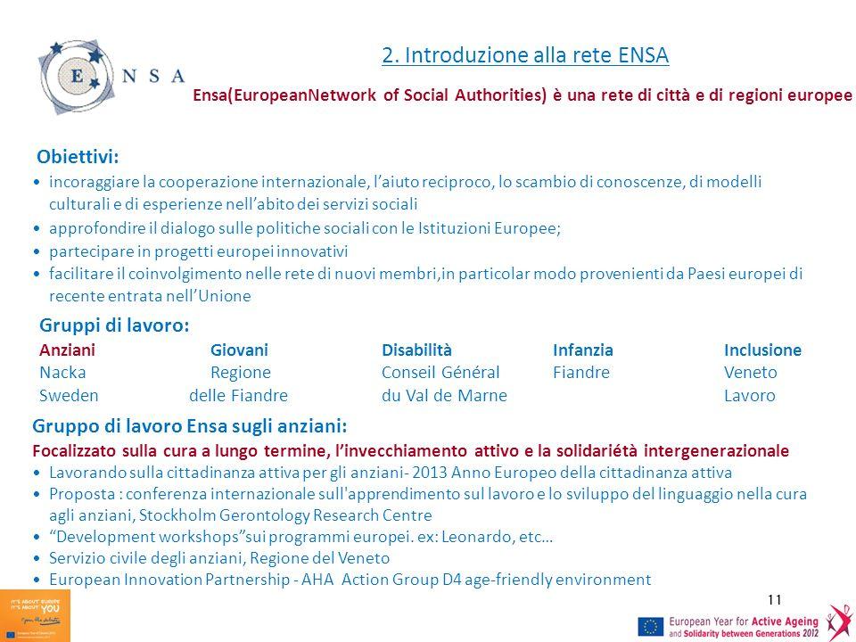2. Introduzione alla rete ENSA