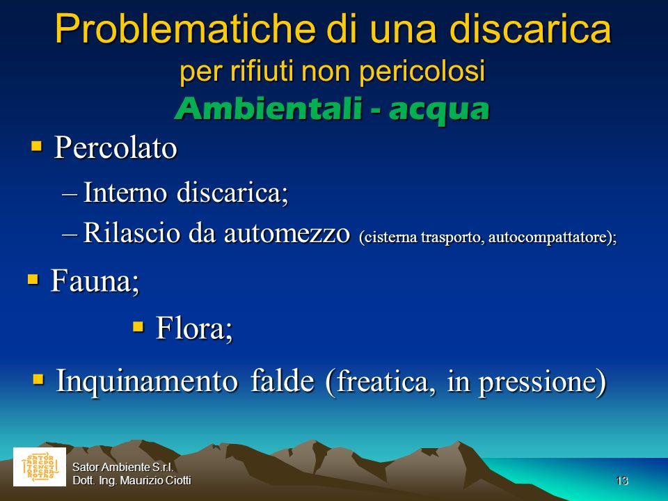 Problematiche di una discarica per rifiuti non pericolosi Ambientali - acqua