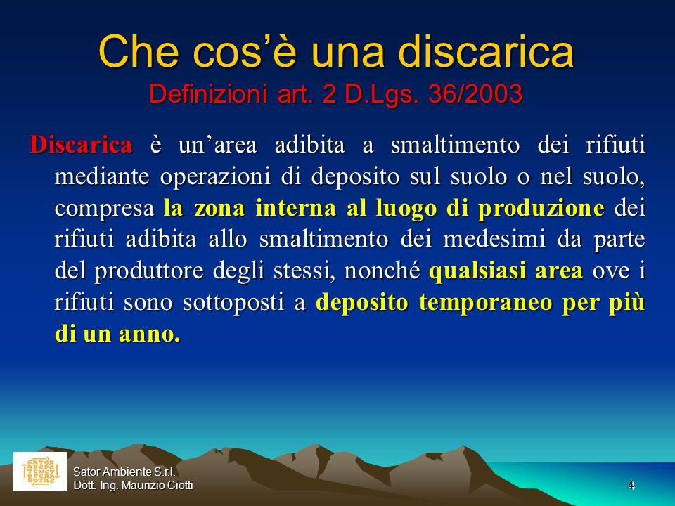 Che cos'è una discarica Definizioni art. 2 D.Lgs. 36/2003