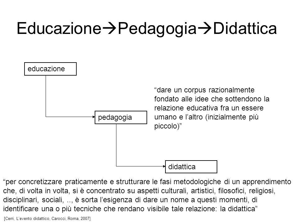 EducazionePedagogiaDidattica