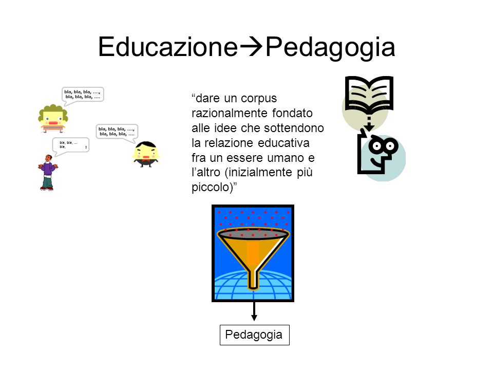 EducazionePedagogia