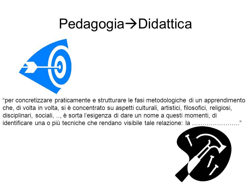 PedagogiaDidattica