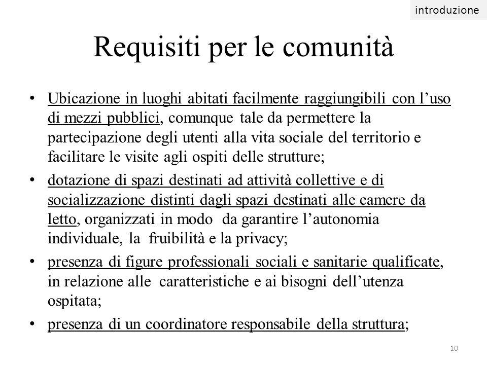 Requisiti per le comunità