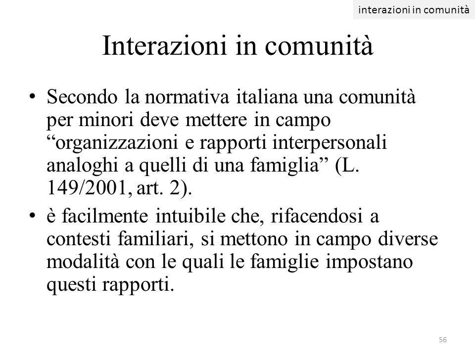 Interazioni in comunità