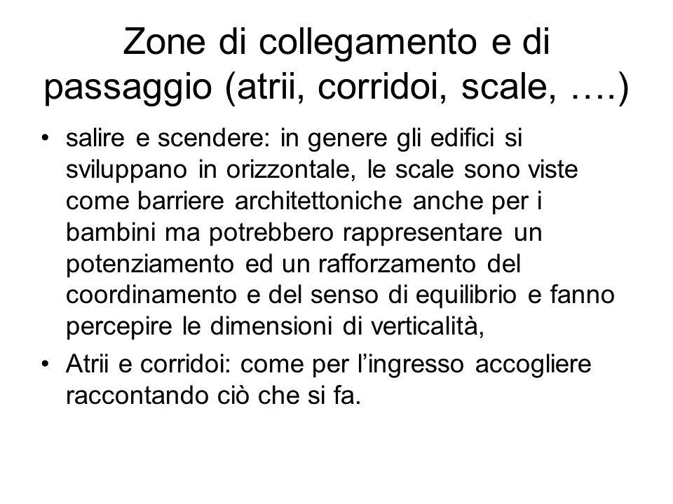 Zone di collegamento e di passaggio (atrii, corridoi, scale, ….)