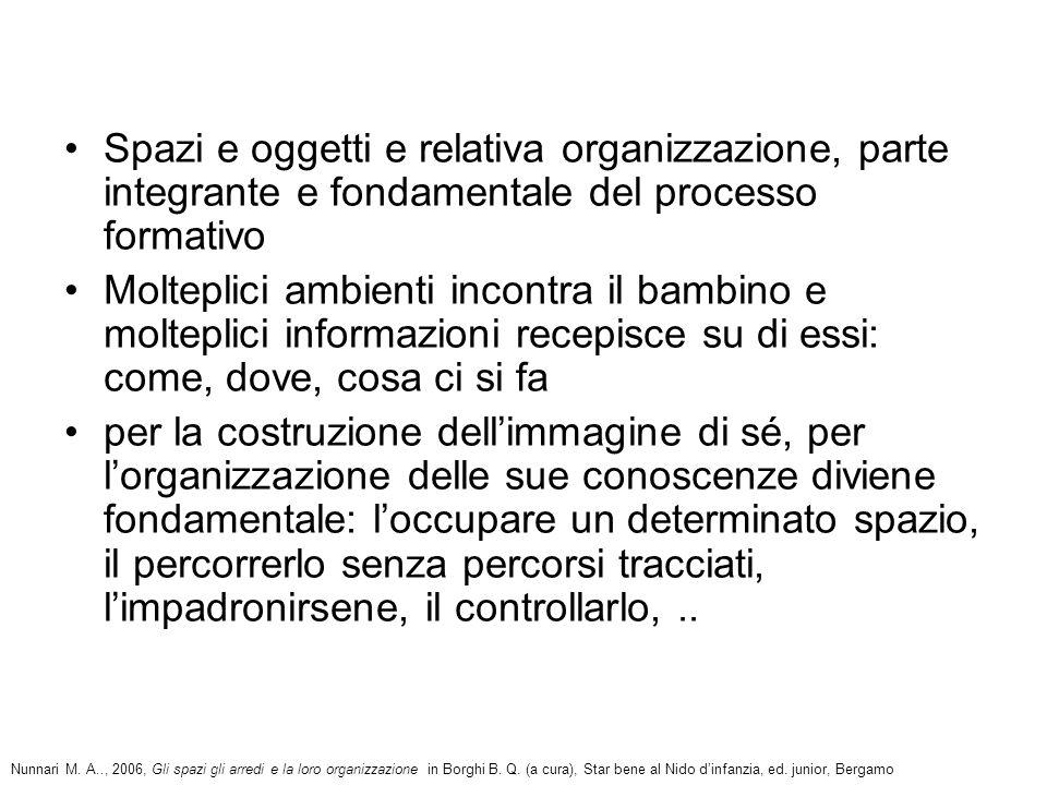 Spazi e oggetti e relativa organizzazione, parte integrante e fondamentale del processo formativo