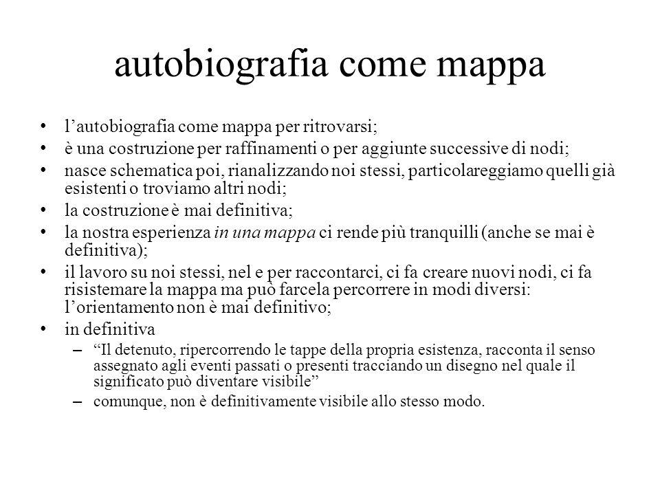 autobiografia come mappa