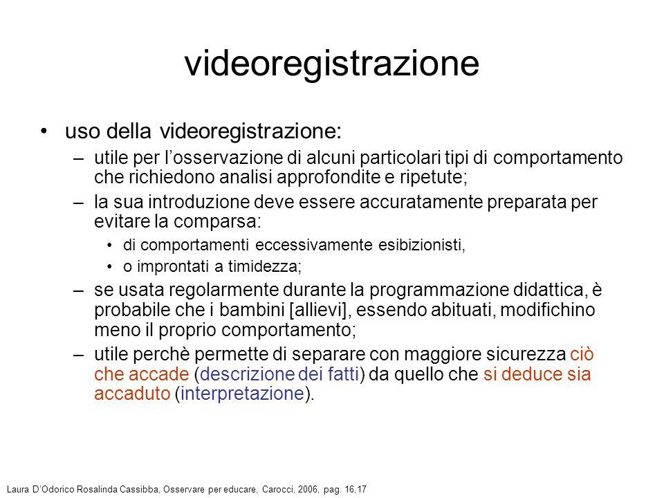 videoregistrazione uso della videoregistrazione: