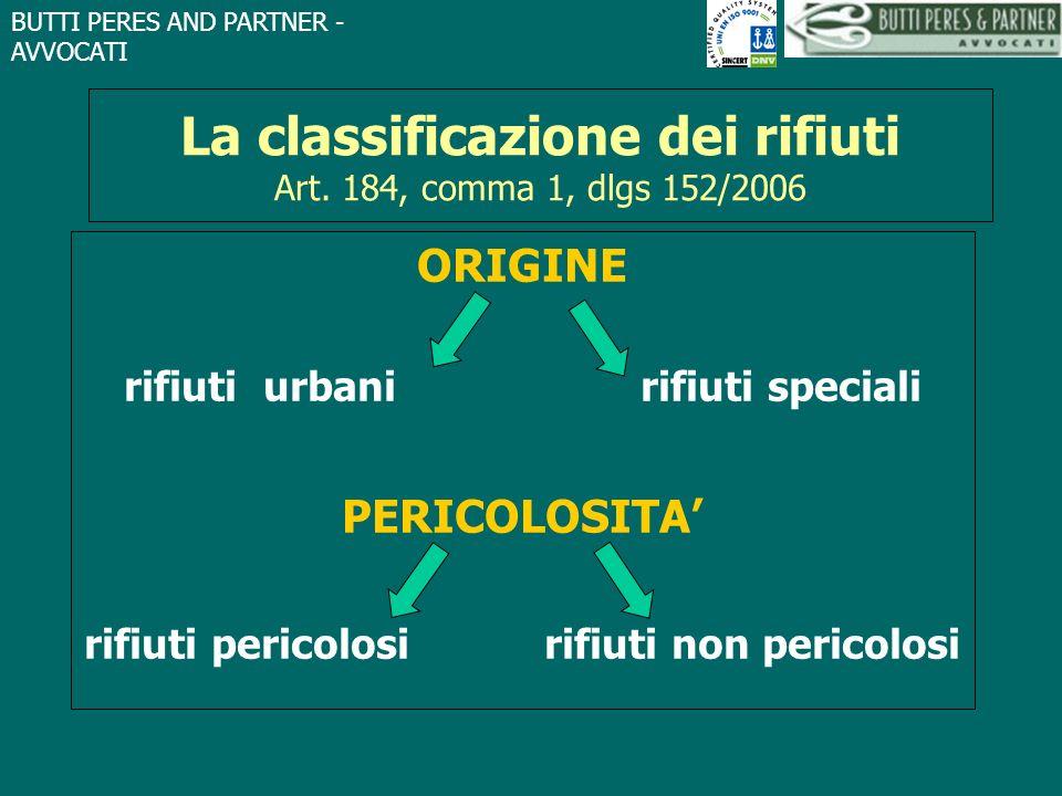 La classificazione dei rifiuti Art. 184, comma 1, dlgs 152/2006