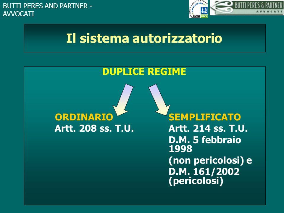 Il sistema autorizzatorio