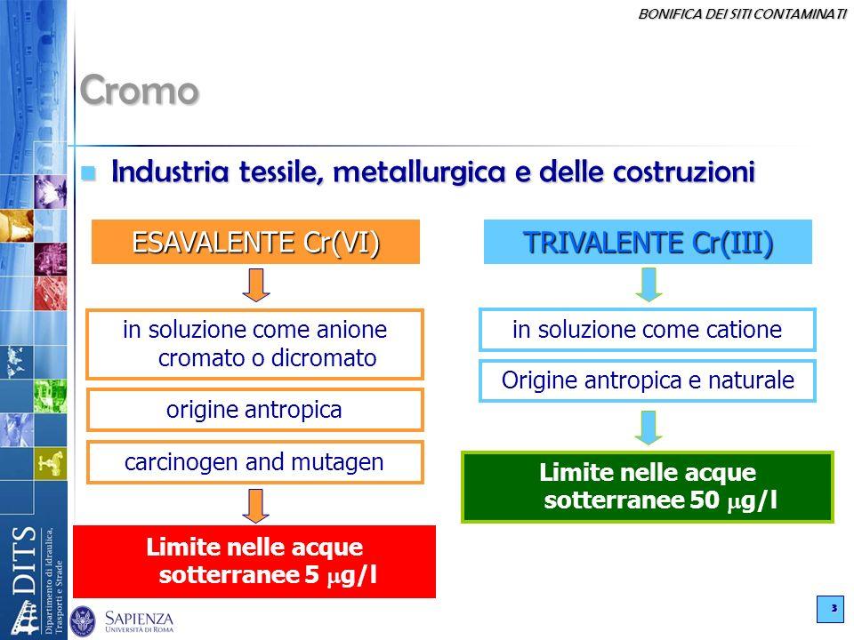 Cromo Industria tessile, metallurgica e delle costruzioni