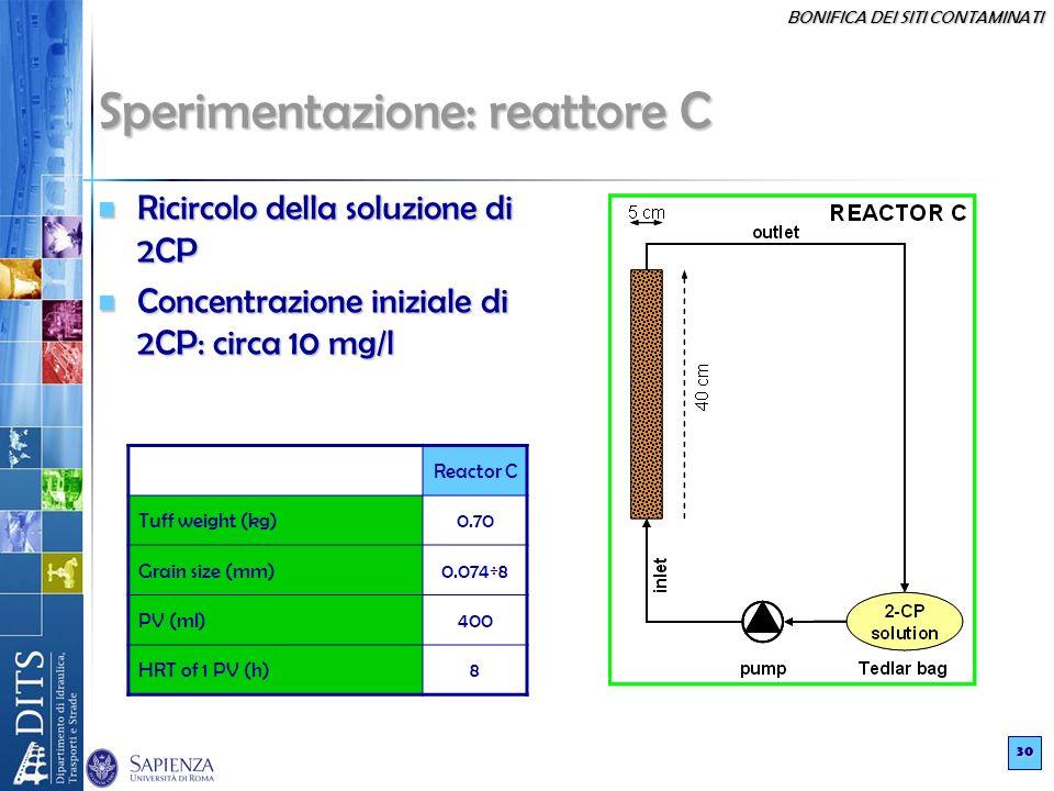 Sperimentazione: reattore C