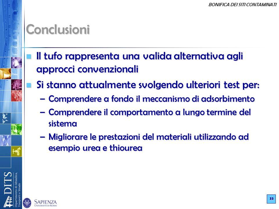 Conclusioni Il tufo rappresenta una valida alternativa agli approcci convenzionali. Si stanno attualmente svolgendo ulteriori test per: