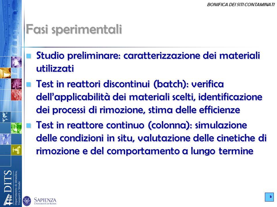 Fasi sperimentali Studio preliminare: caratterizzazione dei materiali utilizzati.