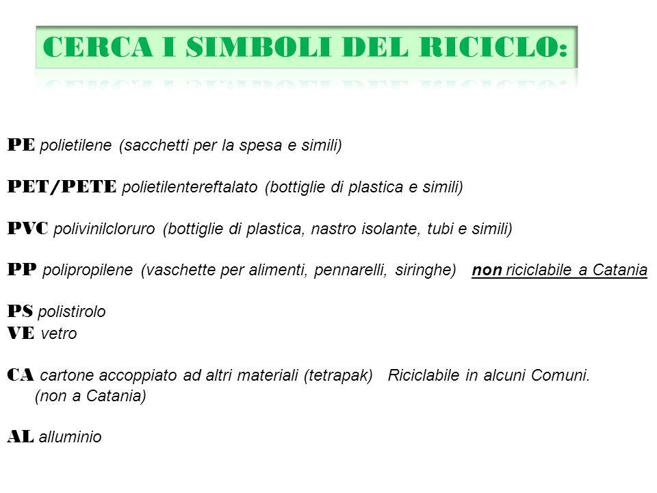 CERCA I SIMBOLI DEL RICICLO: