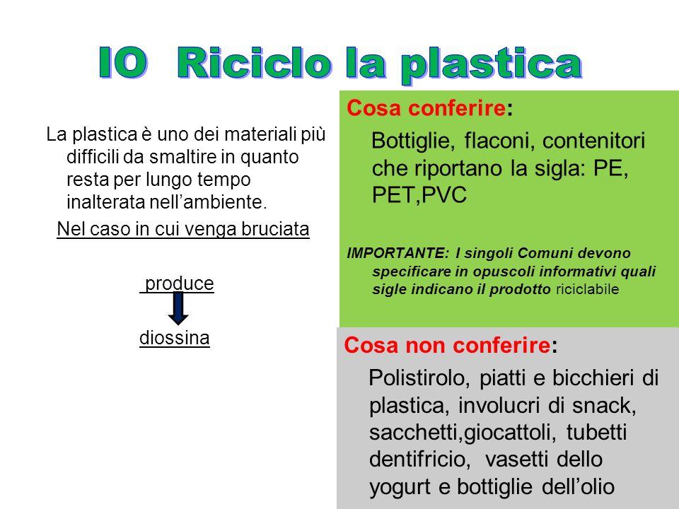 IO Riciclo la plastica Cosa conferire: