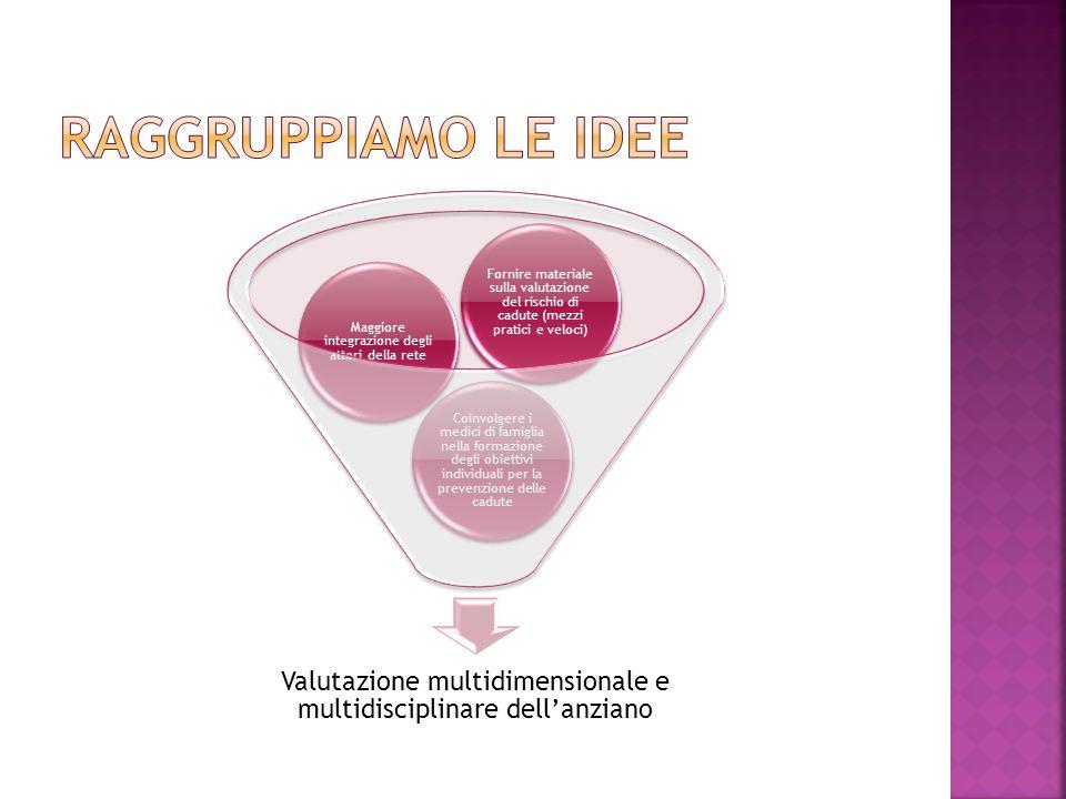 Raggruppiamo le ideeValutazione multidimensionale e multidisciplinare dell'anziano.