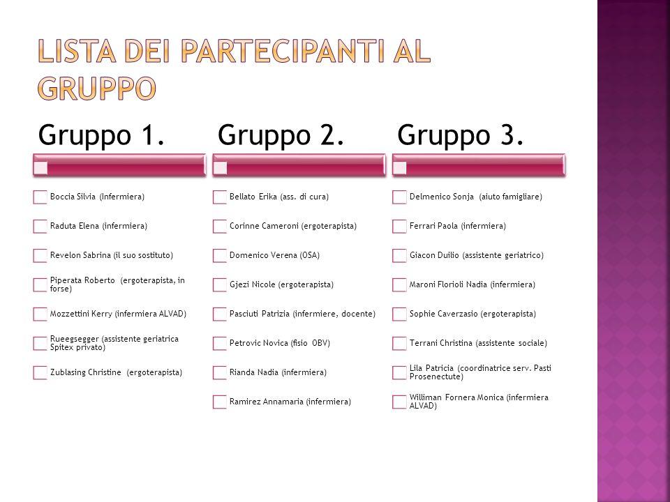 Lista dei partecipanti al gruppo