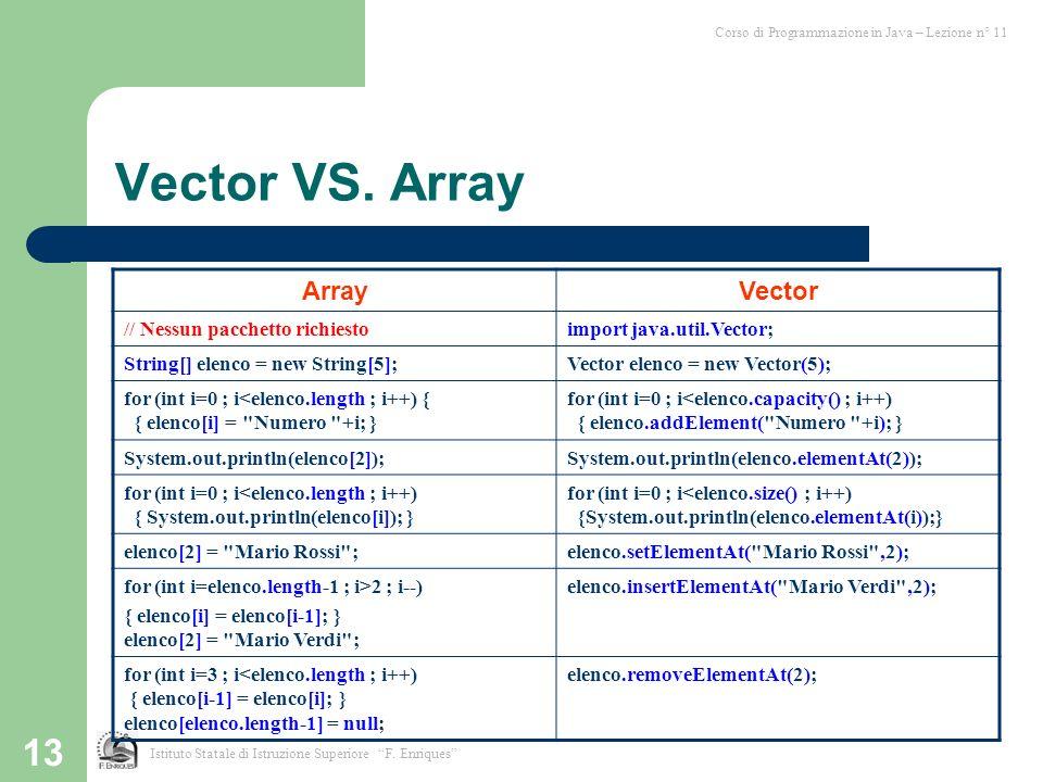 Vector VS. Array Array Vector // Nessun pacchetto richiesto