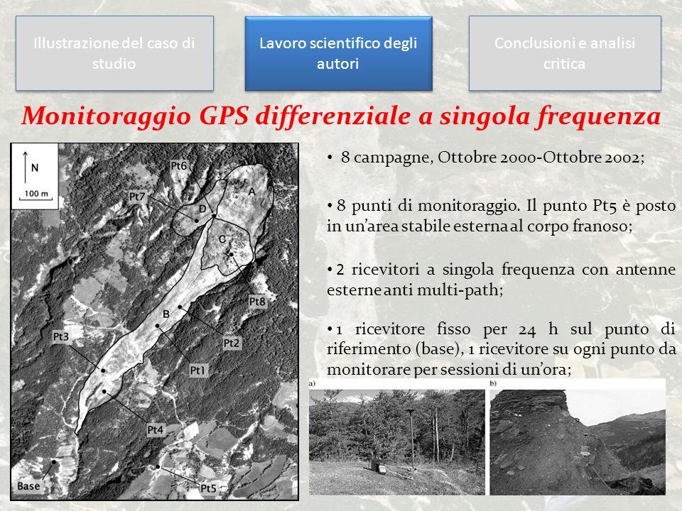 Monitoraggio GPS differenziale a singola frequenza