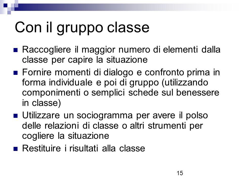 Con il gruppo classe Raccogliere il maggior numero di elementi dalla classe per capire la situazione.