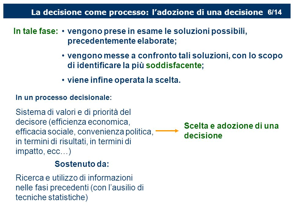 La decisione come processo: l'adozione di una decisione