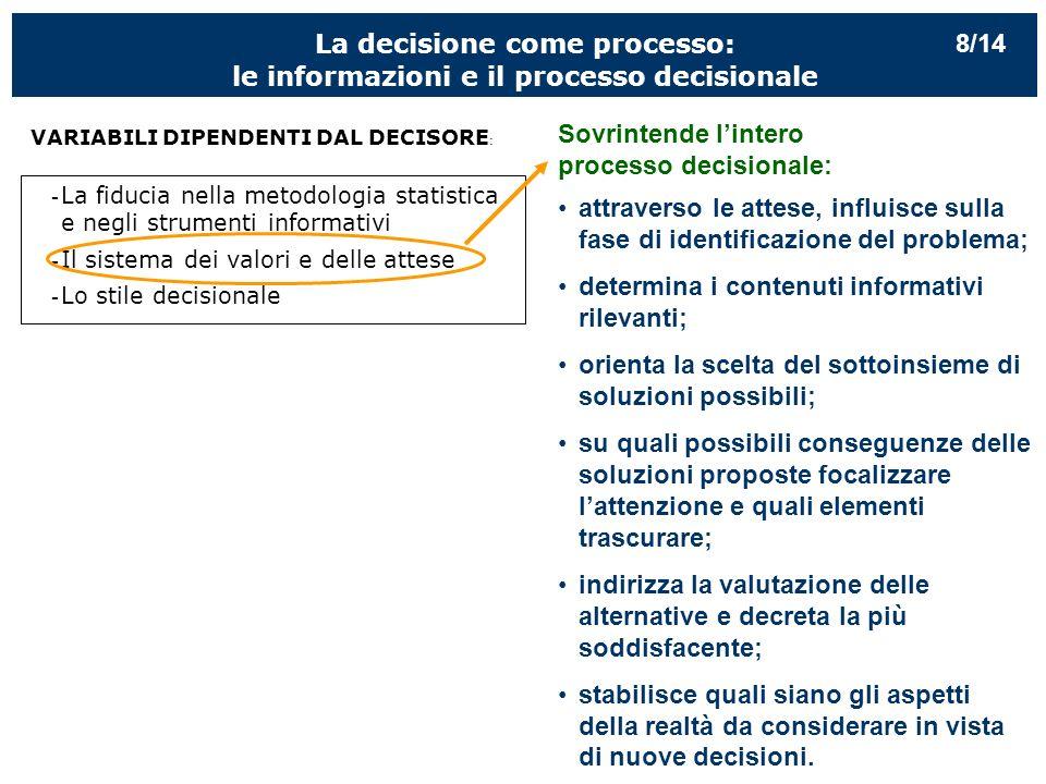 La decisione come processo: le informazioni e il processo decisionale