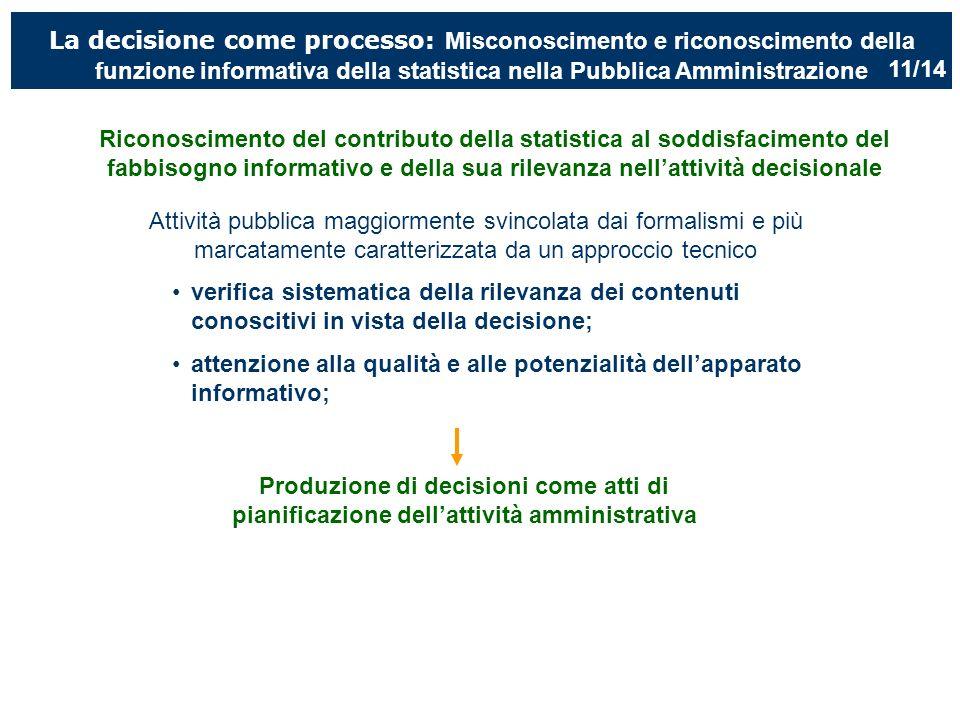 La decisione come processo: Misconoscimento e riconoscimento della funzione informativa della statistica nella Pubblica Amministrazione