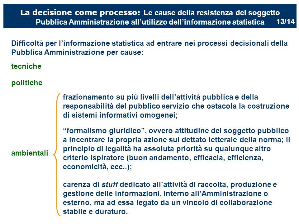 La decisione come processo: Le cause della resistenza del soggetto Pubblica Amministrazione all'utilizzo dell'informazione statistica