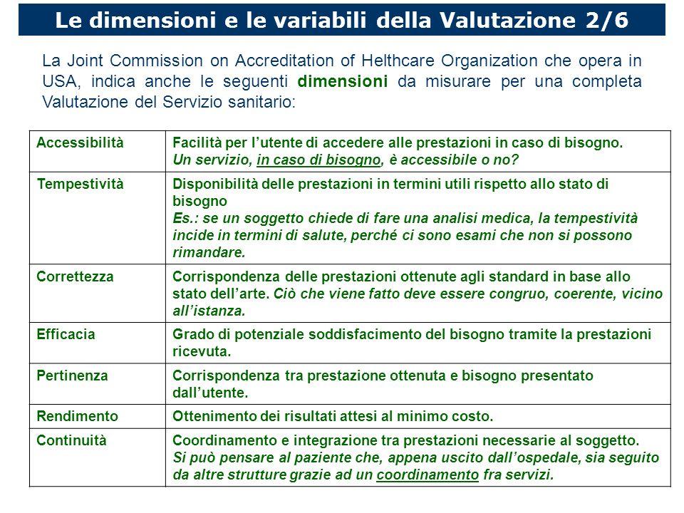 Le dimensioni e le variabili della Valutazione 2/6