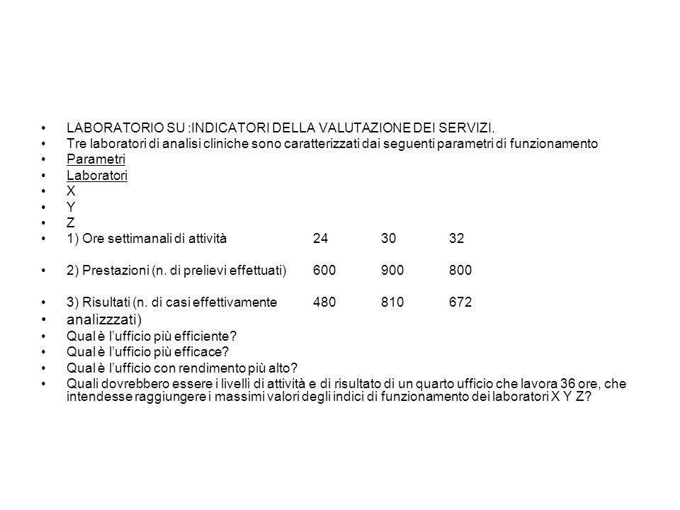 analizzzati) LABORATORIO SU :INDICATORI DELLA VALUTAZIONE DEI SERVIZI.