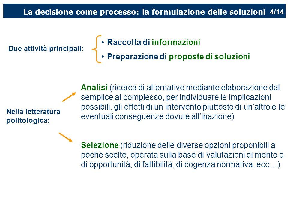 La decisione come processo: la formulazione delle soluzioni