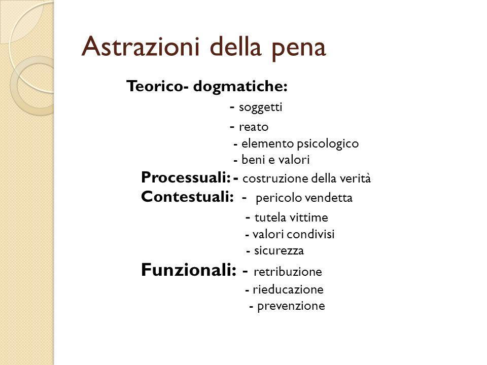 Astrazioni della pena Funzionali: - retribuzione Teorico- dogmatiche: