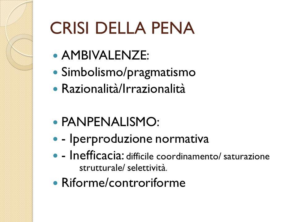 CRISI DELLA PENA AMBIVALENZE: Simbolismo/pragmatismo