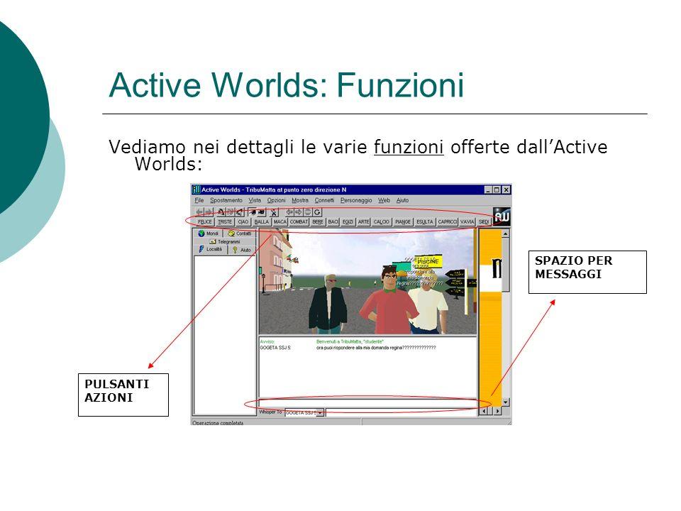 Active Worlds: Funzioni