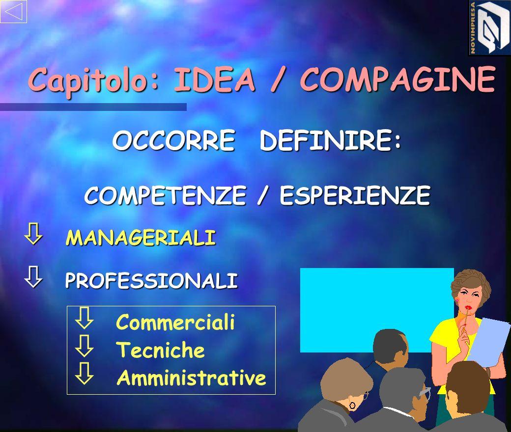 Capitolo: IDEA / COMPAGINE COMPETENZE / ESPERIENZE