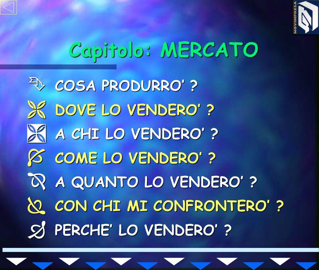 Capitolo: MERCATO COSA PRODURRO' DOVE LO VENDERO'