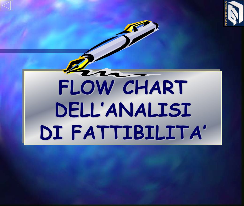 FLOW CHART DELL'ANALISI DI FATTIBILITA'