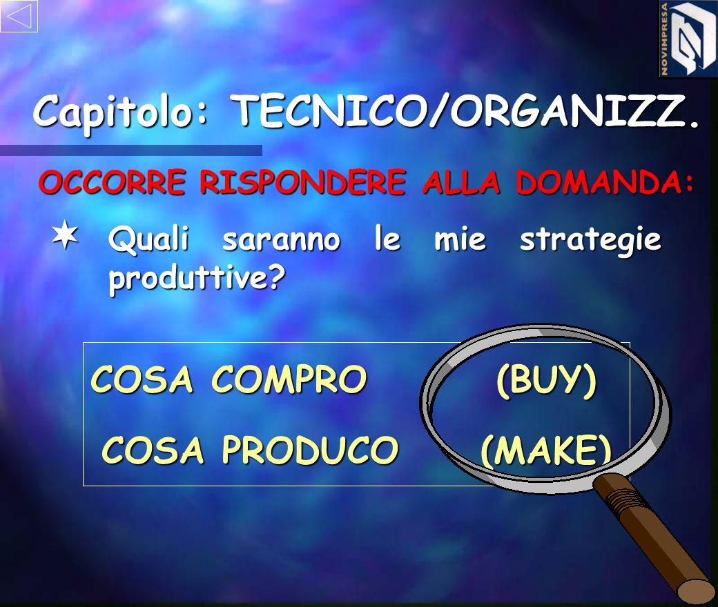 Capitolo: TECNICO/ORGANIZZ.