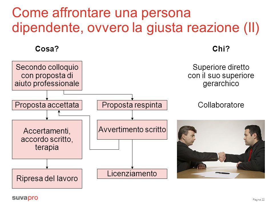 Come affrontare una persona dipendente, ovvero la giusta reazione (II)