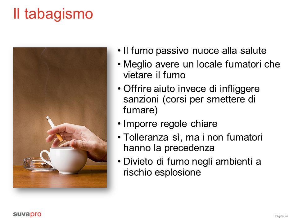 Il tabagismo Il fumo passivo nuoce alla salute