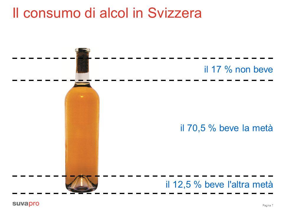 Il consumo di alcol in Svizzera