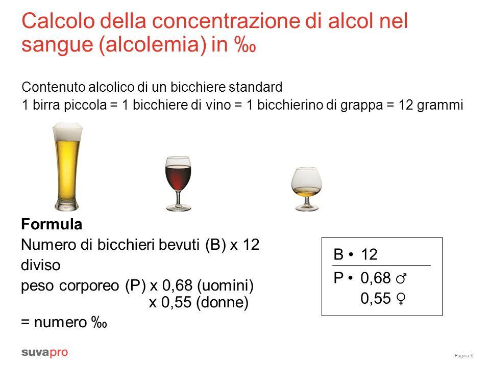 Calcolo della concentrazione di alcol nel sangue (alcolemia) in ‰