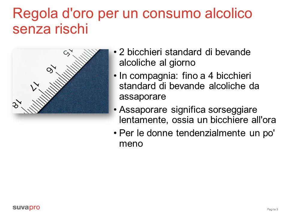 Regola d oro per un consumo alcolico senza rischi