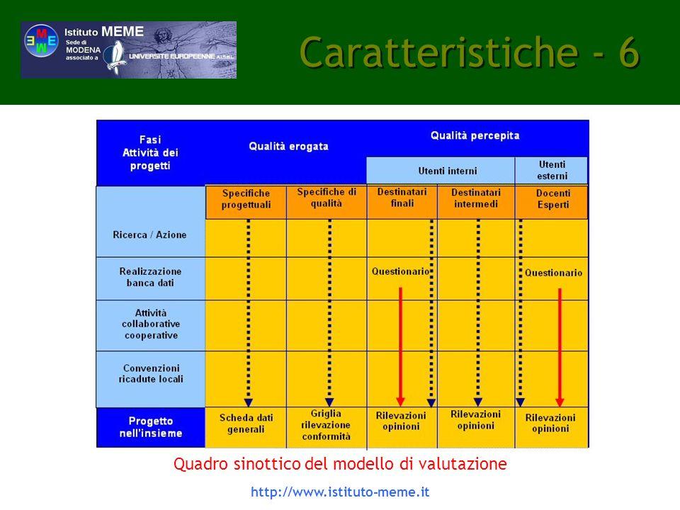 Quadro sinottico del modello di valutazione