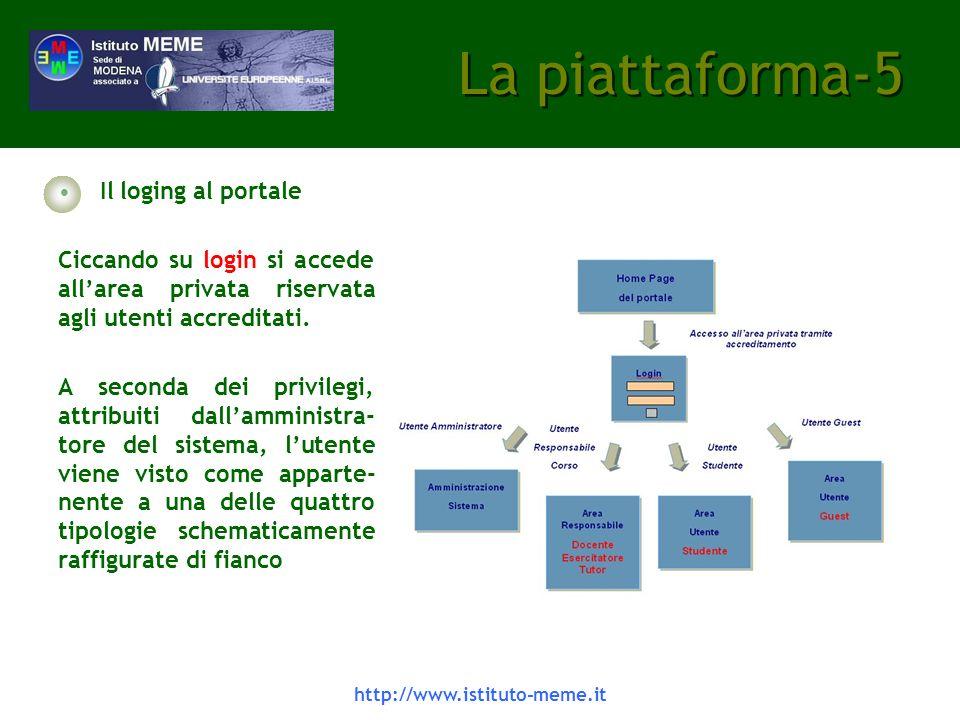 La piattaforma-5 Il loging al portale