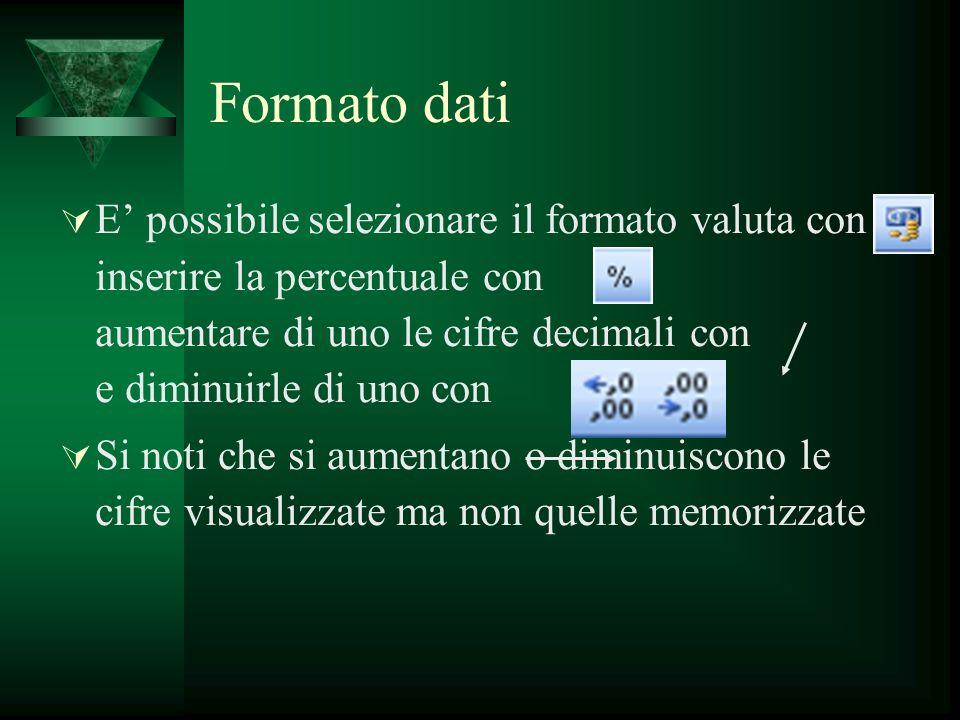 Formato dati