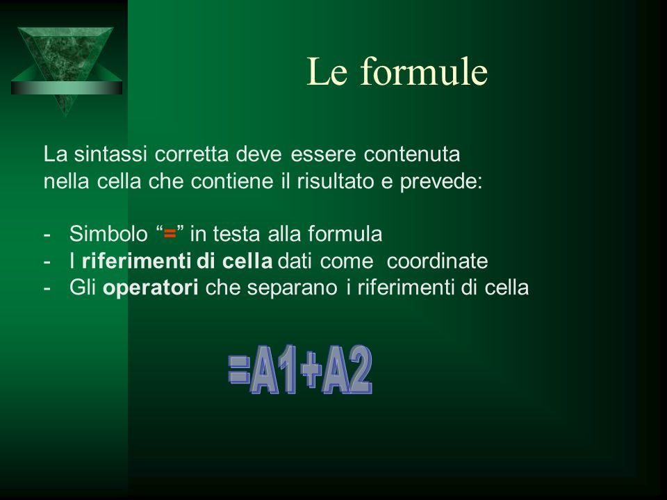 Le formule =A1+A2 La sintassi corretta deve essere contenuta