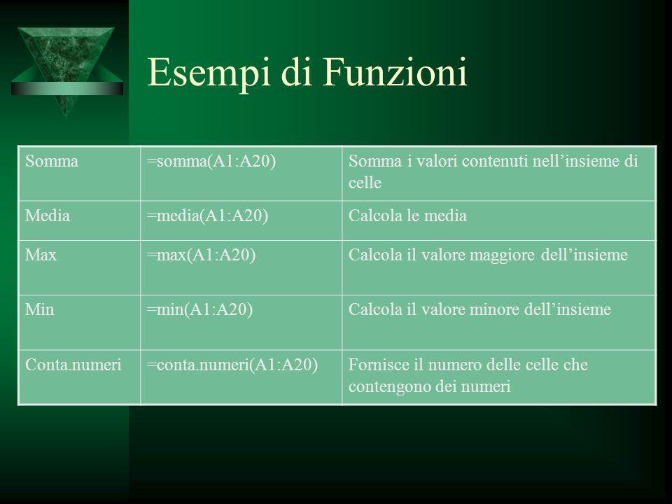 Esempi di Funzioni Somma =somma(A1:A20)